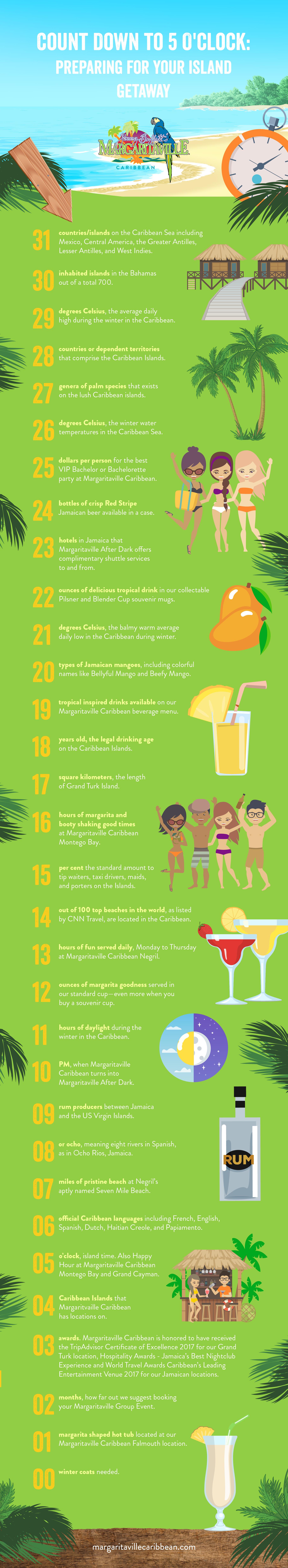 Infographic of margaritaville 5 o'clock