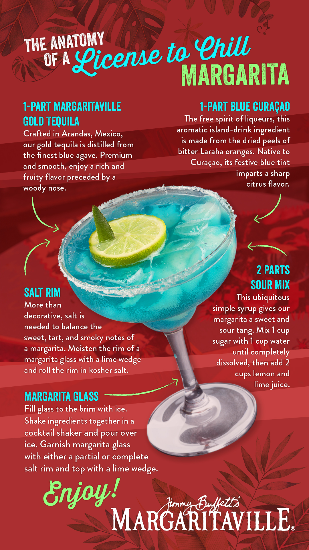 An infographic showing what is in a margarita and how to make a margarita, Margaritaville-style